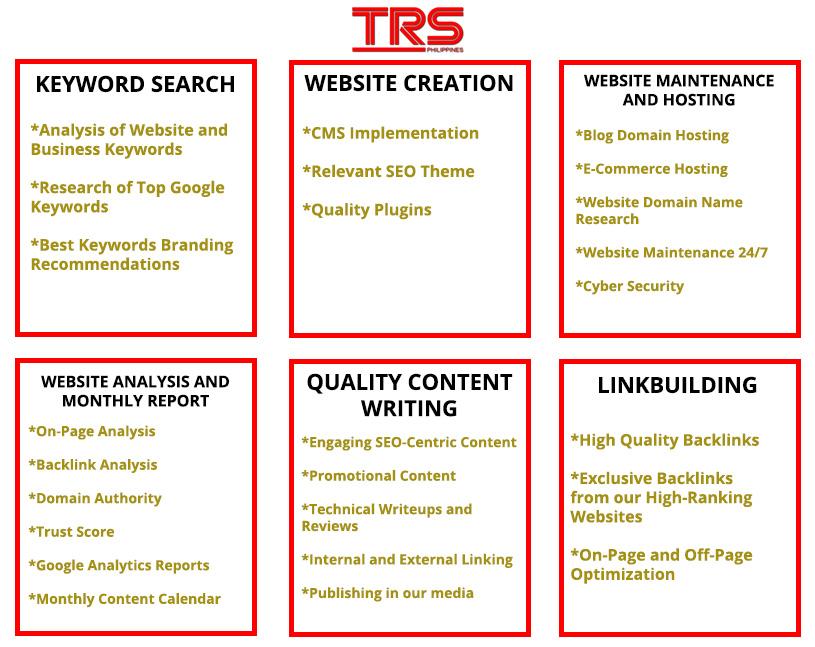 TRS Service - Top Rank SEO Philippines